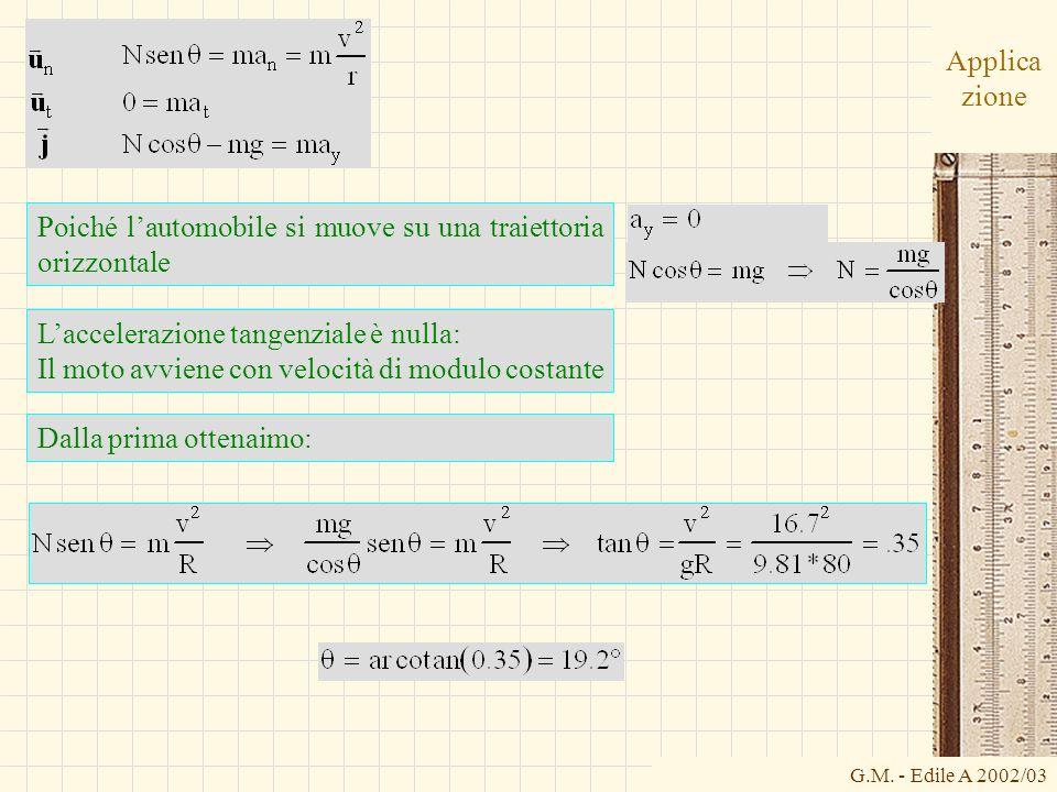 G.M. - Edile A 2002/03 Applica zione Poiché lautomobile si muove su una traiettoria orizzontale Laccelerazione tangenziale è nulla: Il moto avviene co