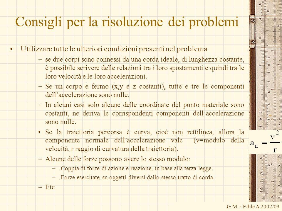 G.M. - Edile A 2002/03 Consigli per la risoluzione dei problemi Utilizzare tutte le ulteriori condizioni presenti nel problema se due corpi sono conne