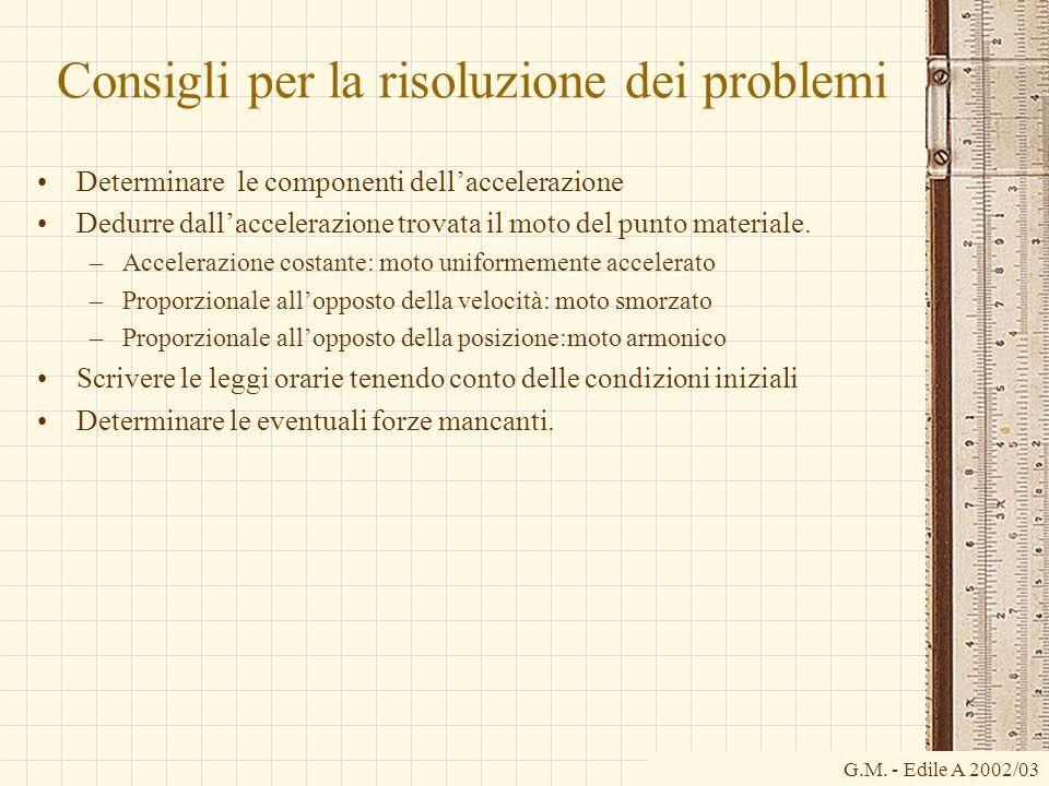 G.M. - Edile A 2002/03 Consigli per la risoluzione dei problemi Determinare le componenti dellaccelerazione Dedurre dallaccelerazione trovata il moto