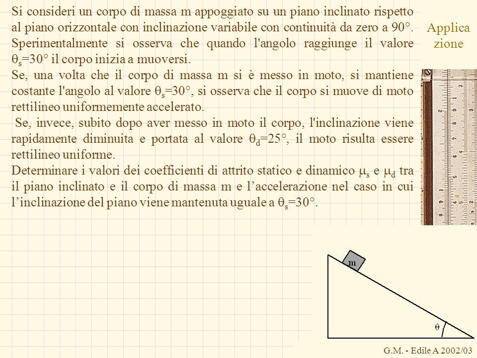G.M. - Edile A 2002/03 Applica zione Si consideri un corpo di massa m appoggiato su un piano inclinato rispetto al piano orizzontale con inclinazione