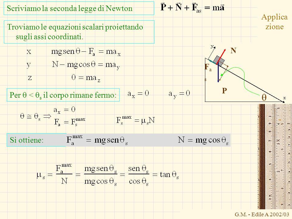 G.M. - Edile A 2002/03 Applica zione Si ottiene: Per < s il corpo rimane fermo: Scriviamo la seconda legge di Newton Troviamo le equazioni scalari pro