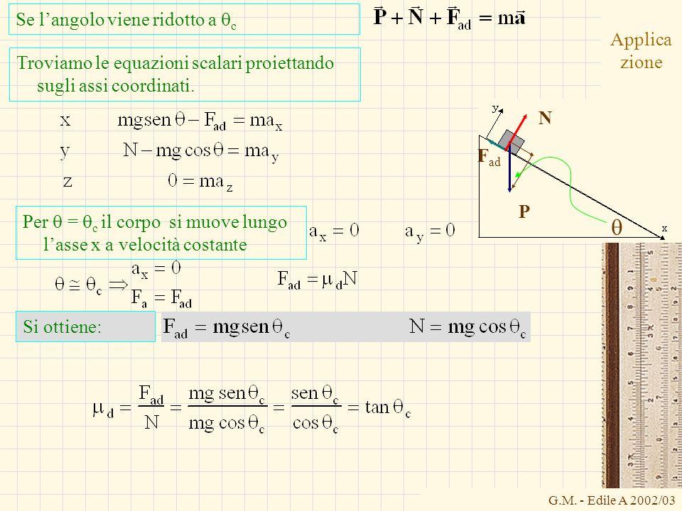 G.M. - Edile A 2002/03 Applica zione Si ottiene: Per = c il corpo si muove lungo lasse x a velocità costante Se langolo viene ridotto a c Troviamo le