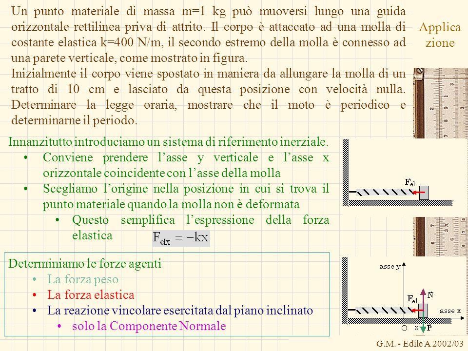 G.M. - Edile A 2002/03 Applica zione Un punto materiale di massa m=1 kg può muoversi lungo una guida orizzontale rettilinea priva di attrito. Il corpo