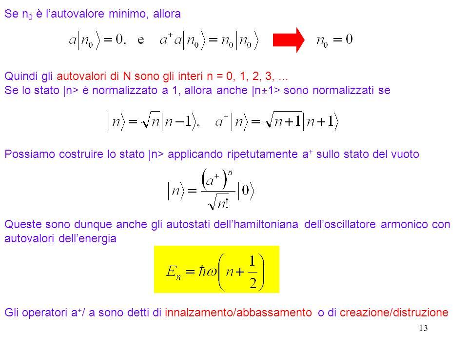 13 Se n 0 è lautovalore minimo, allora Possiamo costruire lo stato |n> applicando ripetutamente a + sullo stato del vuoto Quindi gli autovalori di N sono gli interi n = 0, 1, 2, 3,...