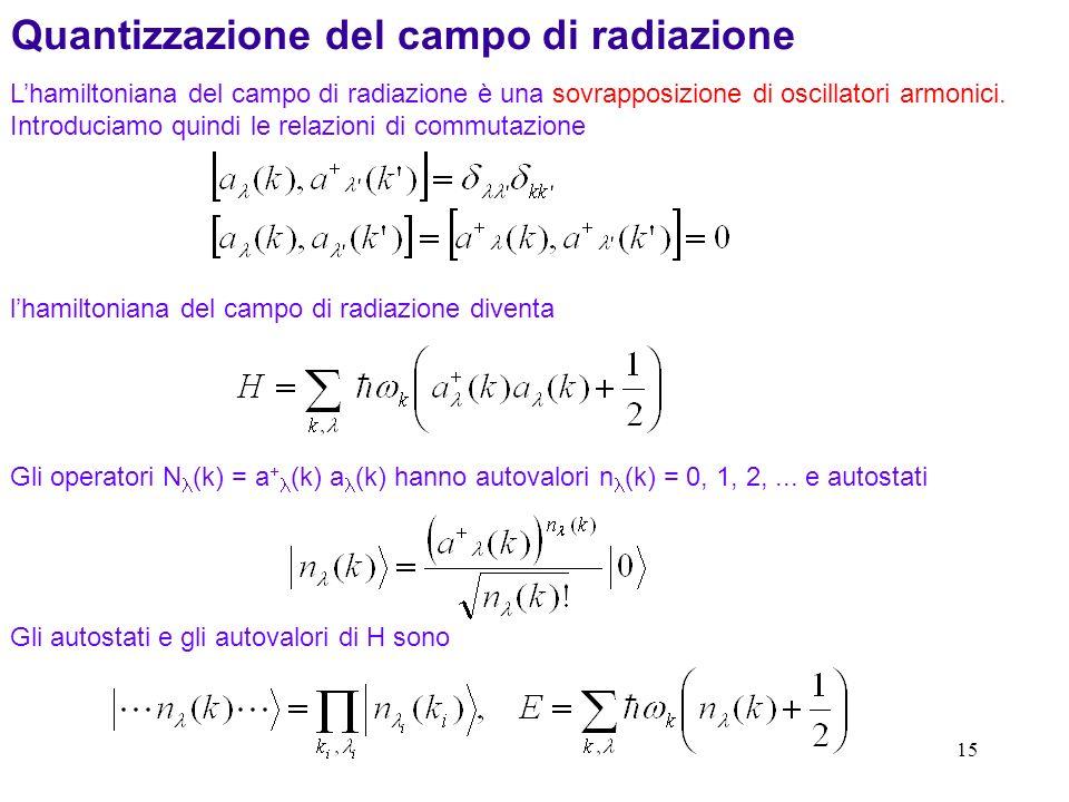 15 Lhamiltoniana del campo di radiazione è una sovrapposizione di oscillatori armonici.