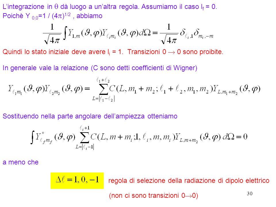 30 Lintegrazione in dà luogo a unaltra regola.Assumiamo il caso l f = 0.