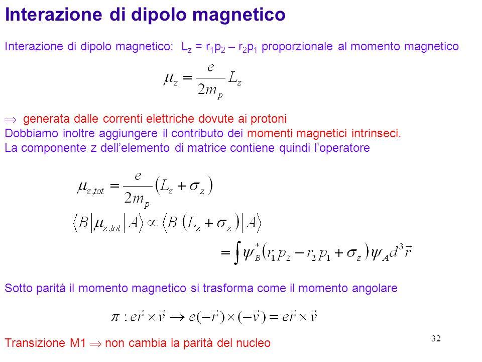 32 Interazione di dipolo magnetico: L z = r 1 p 2 – r 2 p 1 proporzionale al momento magnetico Interazione di dipolo magnetico generata dalle correnti elettriche dovute ai protoni Dobbiamo inoltre aggiungere il contributo dei momenti magnetici intrinseci.