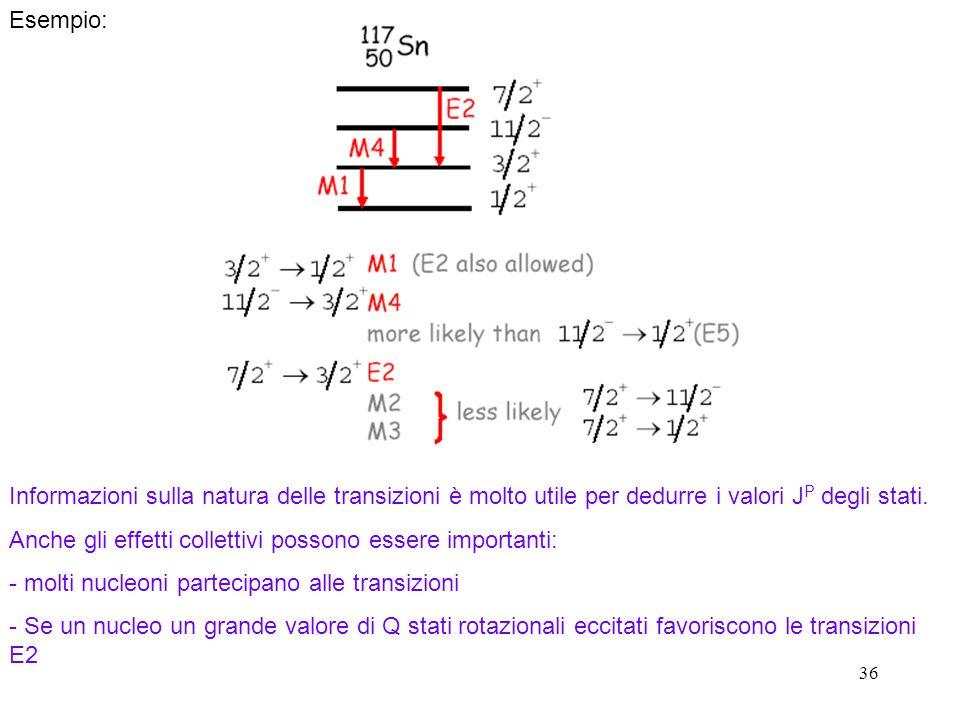 36 Esempio: Informazioni sulla natura delle transizioni è molto utile per dedurre i valori J P degli stati.