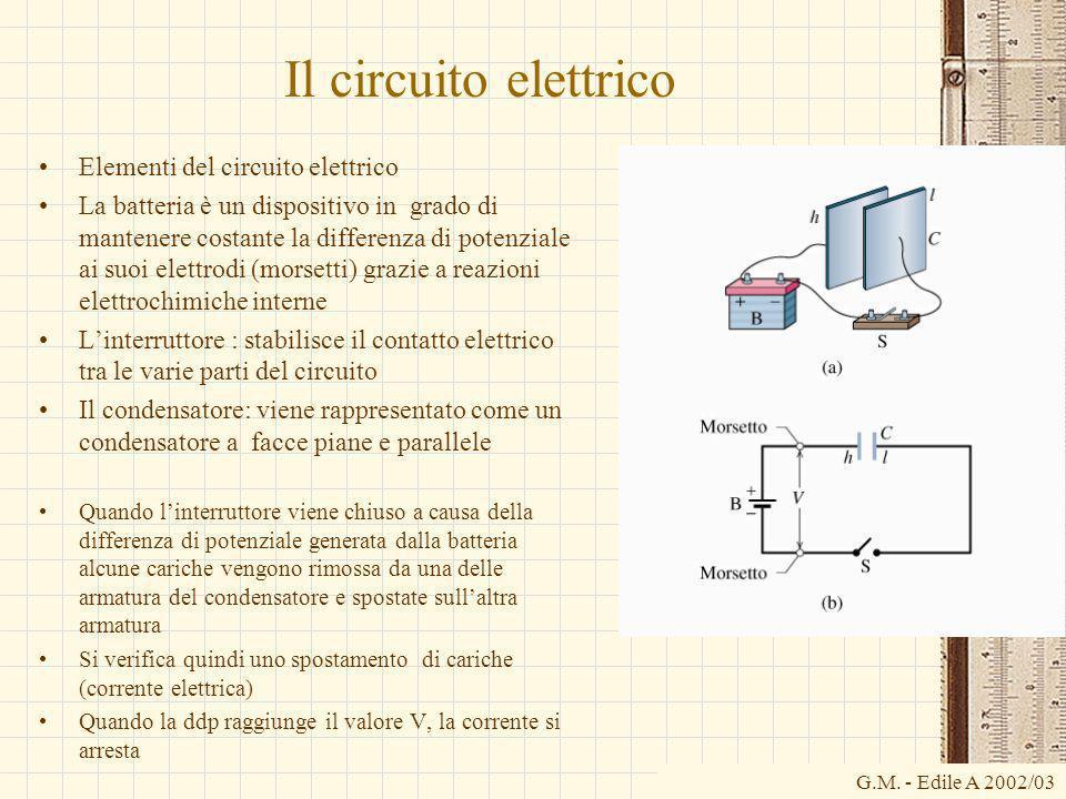 G.M. - Edile A 2002/03 Il circuito elettrico Elementi del circuito elettrico La batteria è un dispositivo in grado di mantenere costante la differenza