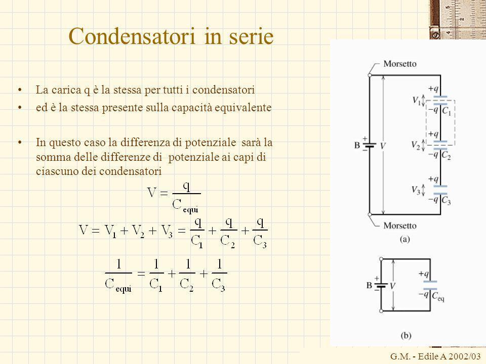 G.M. - Edile A 2002/03 Condensatori in serie La carica q è la stessa per tutti i condensatori ed è la stessa presente sulla capacità equivalente In qu