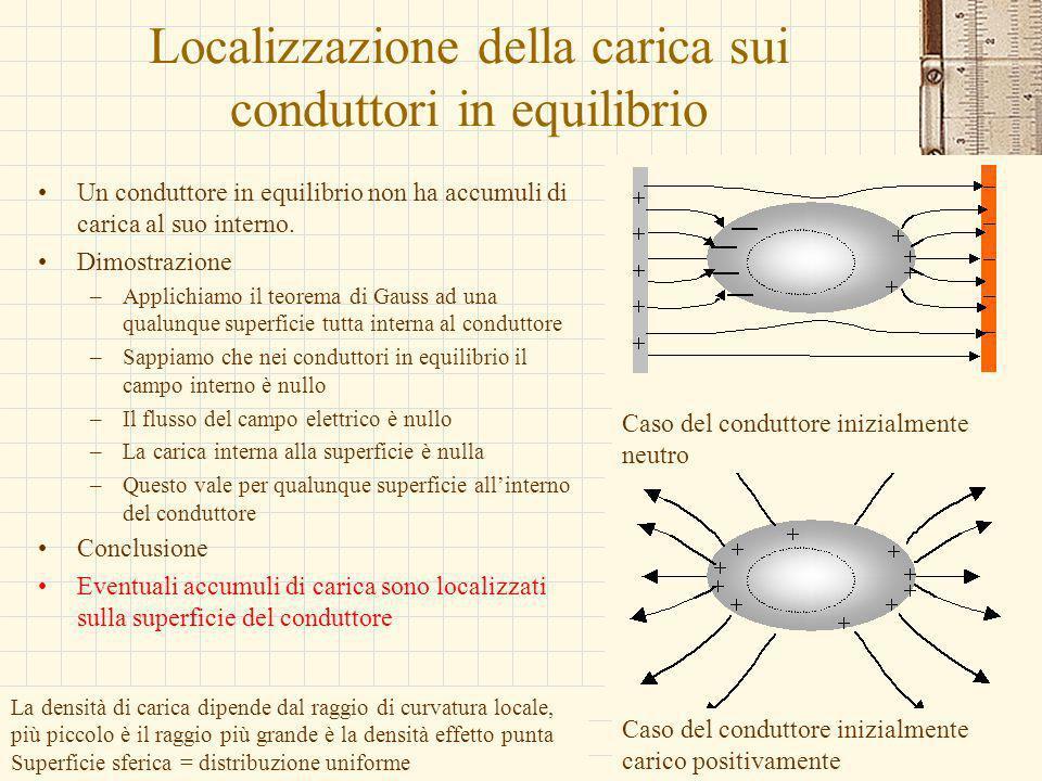 G.M. - Edile A 2002/03 Localizzazione della carica sui conduttori in equilibrio Un conduttore in equilibrio non ha accumuli di carica al suo interno.