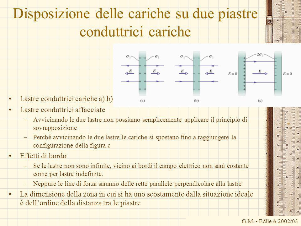 G.M. - Edile A 2002/03 Disposizione delle cariche su due piastre conduttrici cariche Lastre conduttrici cariche a) b) Lastre conduttrici affacciate –A