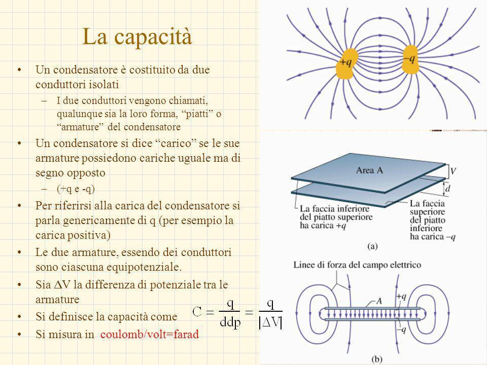 G.M. - Edile A 2002/03 La capacità Un condensatore è costituito da due conduttori isolati –I due conduttori vengono chiamati, qualunque sia la loro fo