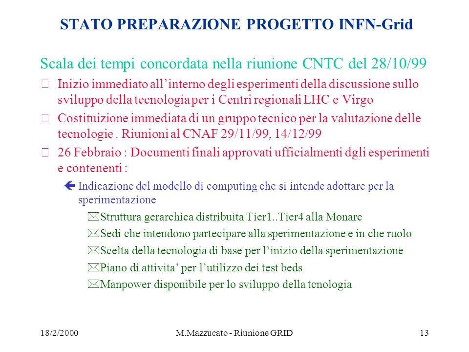18/2/2000M.Mazzucato - Riunione GRID13 STATO PREPARAZIONE PROGETTO INFN-Grid Scala dei tempi concordata nella riunione CNTC del 28/10/99 žInizio immediato allinterno degli esperimenti della discussione sullo sviluppo della tecnologia per i Centri regionali LHC e Virgo žCostituizione immediata di un gruppo tecnico per la valutazione delle tecnologie.