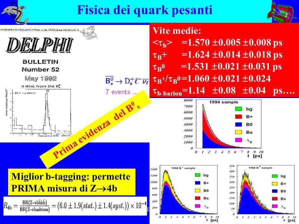 DELPHI Fisica dei quark pesanti Vite medie: =1.570 0.005 0.008 ps B + =1.624 0.014 0.018 ps B 0 =1.531 0.021 0.031 ps B + / B 0 =1.060 0.021 0.024 b-barion =1.14 0.08 0.04 ps….