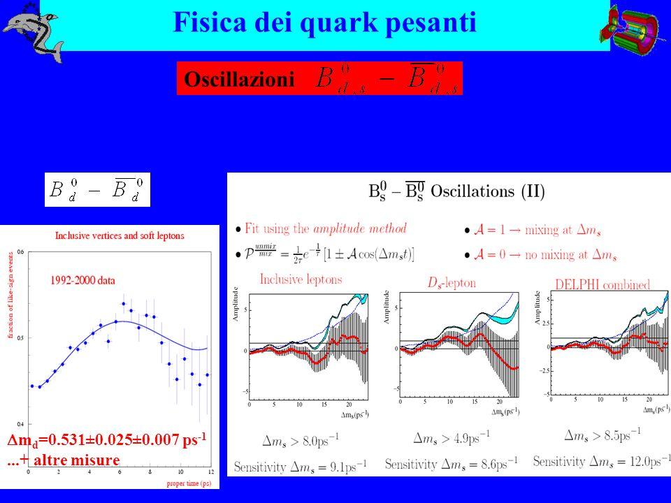DELPHI Ricerca dell Higgs + limiti flavour independent , MSSM ecc ….