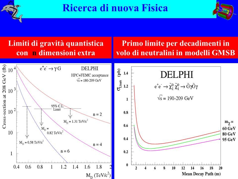 Ricerca di nuova Fisica Limiti di gravità quantistica con n dimensioni extra Primo limite per decadimenti in volo di neutralini in modelli GMSB