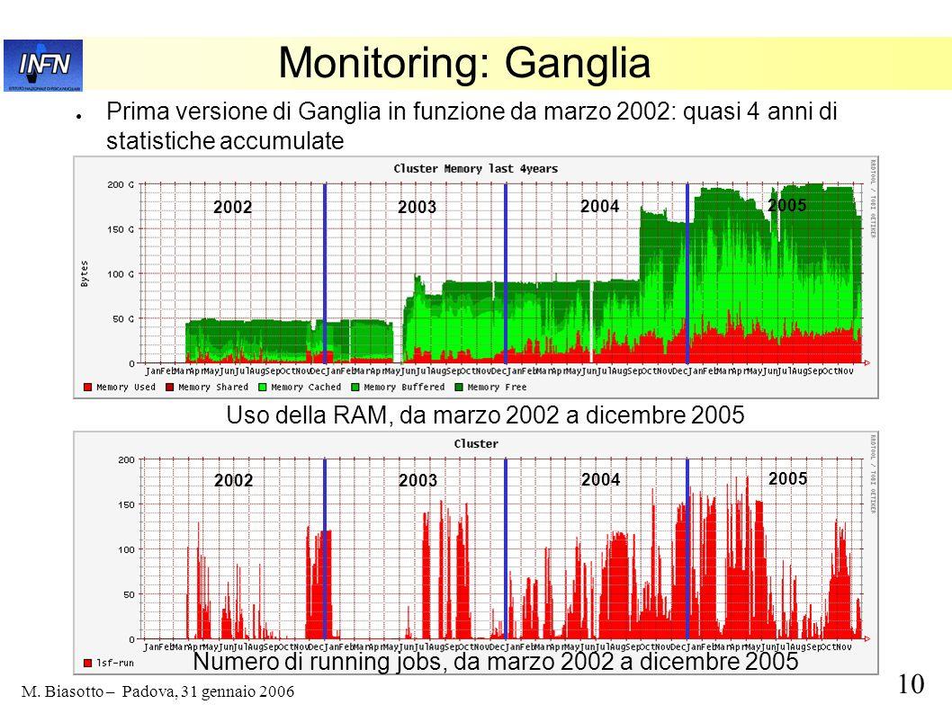 10 M. Biasotto – Padova, 31 gennaio 2006 Monitoring: Ganglia Prima versione di Ganglia in funzione da marzo 2002: quasi 4 anni di statistiche accumula