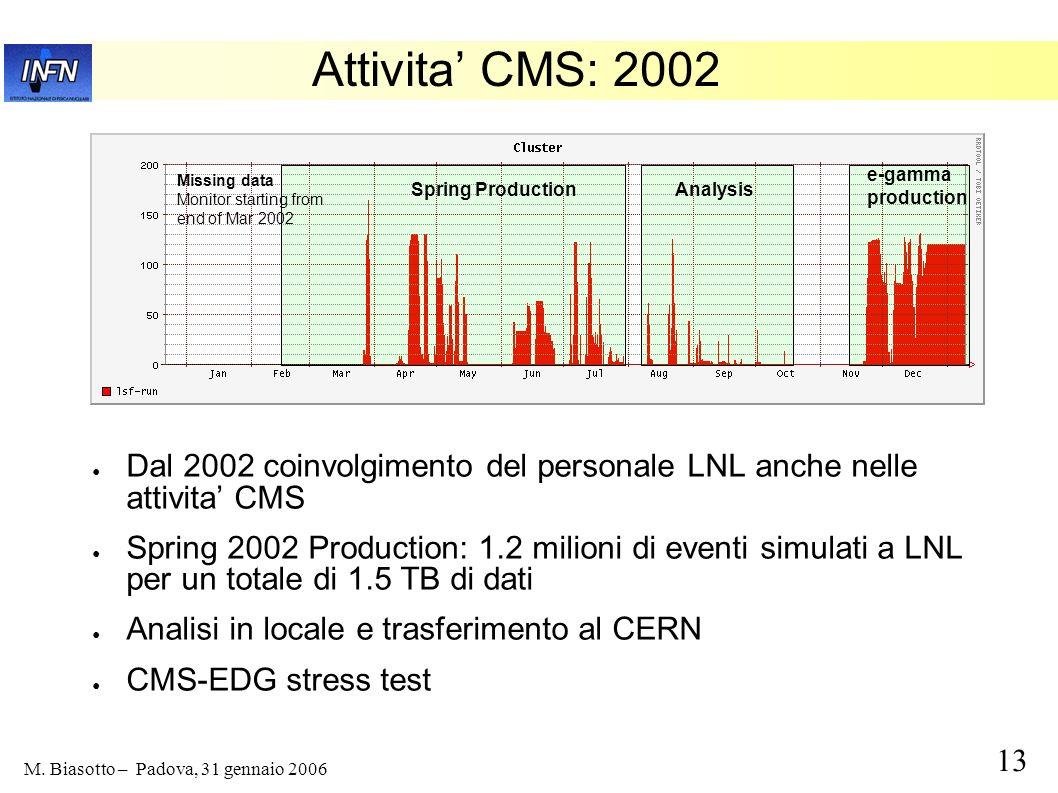 13 M. Biasotto – Padova, 31 gennaio 2006 Attivita CMS: 2002 Dal 2002 coinvolgimento del personale LNL anche nelle attivita CMS Spring 2002 Production: