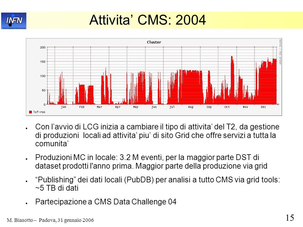 15 M. Biasotto – Padova, 31 gennaio 2006 Attivita CMS: 2004 Con lavvio di LCG inizia a cambiare il tipo di attivita del T2, da gestione di produzioni