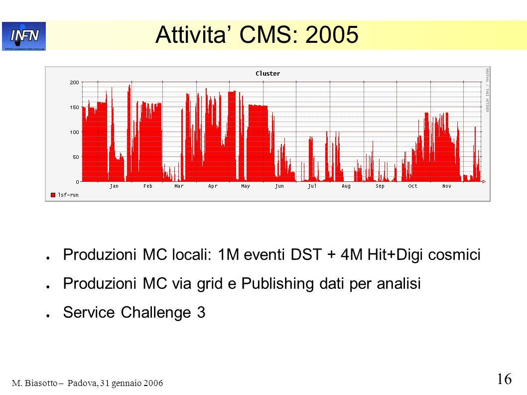 16 M. Biasotto – Padova, 31 gennaio 2006 Attivita CMS: 2005 Produzioni MC locali: 1M eventi DST + 4M Hit+Digi cosmici Produzioni MC via grid e Publish