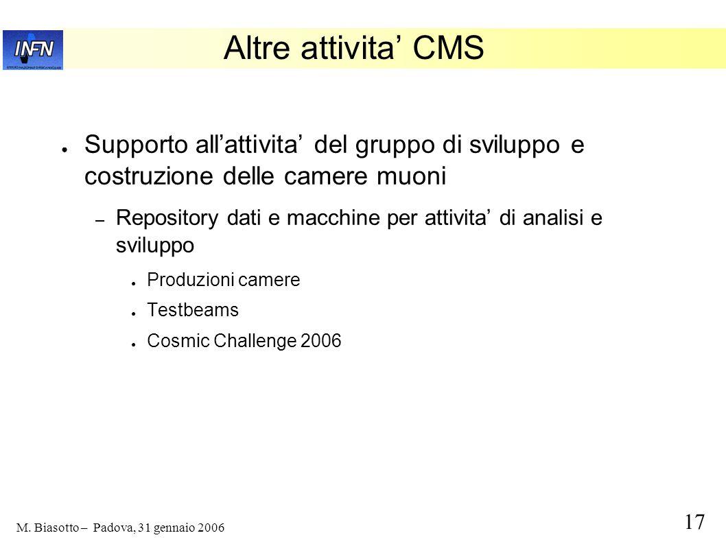 17 M. Biasotto – Padova, 31 gennaio 2006 Altre attivita CMS Supporto allattivita del gruppo di sviluppo e costruzione delle camere muoni – Repository