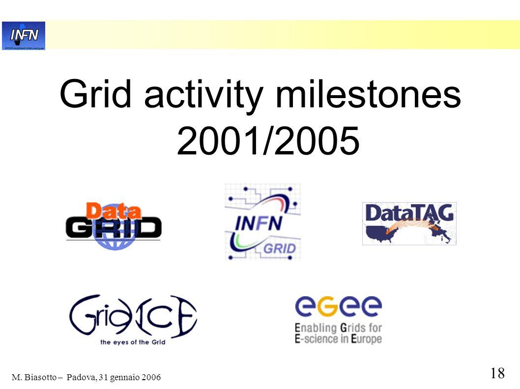 18 M. Biasotto – Padova, 31 gennaio 2006 Grid activity milestones 2001/2005