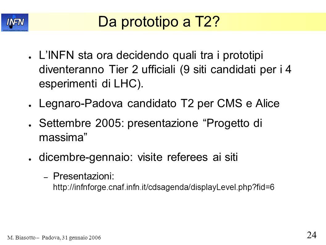 24 M. Biasotto – Padova, 31 gennaio 2006 Da prototipo a T2? LINFN sta ora decidendo quali tra i prototipi diventeranno Tier 2 ufficiali (9 siti candid