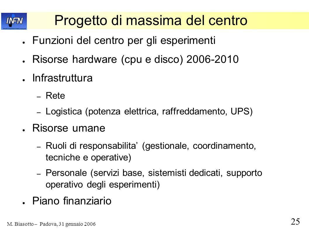 25 M. Biasotto – Padova, 31 gennaio 2006 Progetto di massima del centro Funzioni del centro per gli esperimenti Risorse hardware (cpu e disco) 2006-20