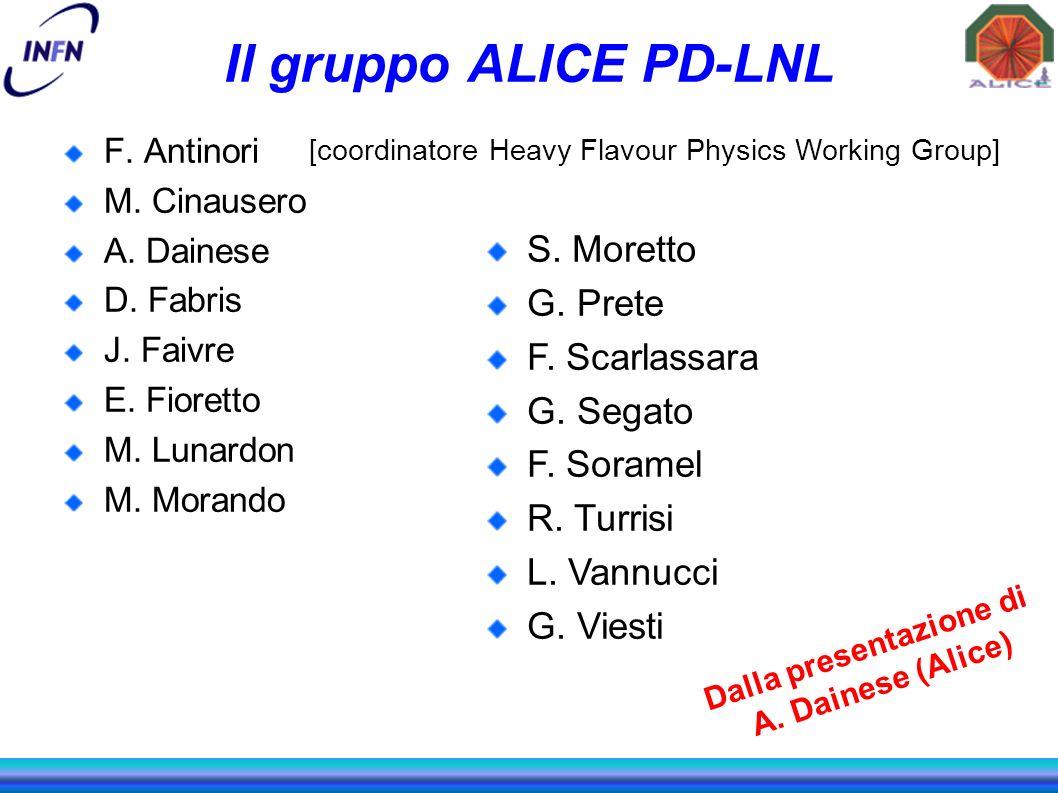 Il gruppo ALICE PD-LNL F. Antinori M. Cinausero A. Dainese D. Fabris J. Faivre E. Fioretto M. Lunardon M. Morando [coordinatore Heavy Flavour Physics