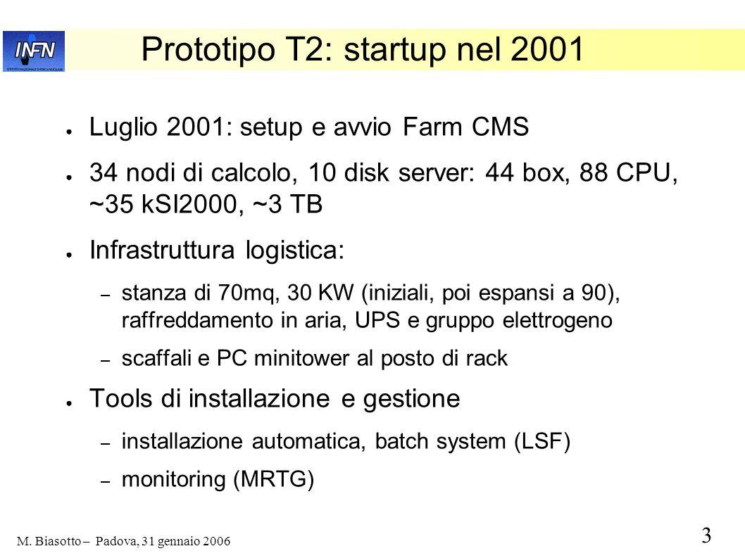 3 M. Biasotto – Padova, 31 gennaio 2006 Prototipo T2: startup nel 2001 Luglio 2001: setup e avvio Farm CMS 34 nodi di calcolo, 10 disk server: 44 box,