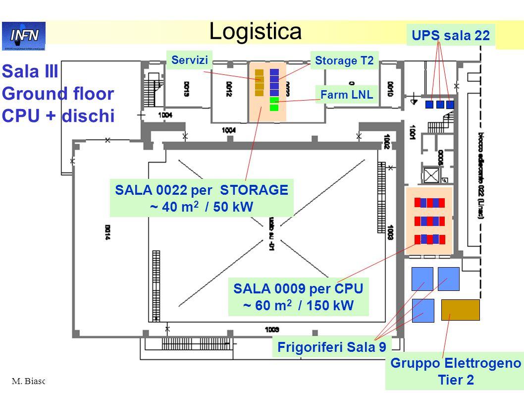 31 M. Biasotto – Padova, 31 gennaio 2006 SALA 0009 per CPU ~ 60 m 2 / 150 kW SALA 0022 per STORAGE ~ 40 m 2 / 50 kW UPS sala 22 Frigoriferi Sala 9 Gru
