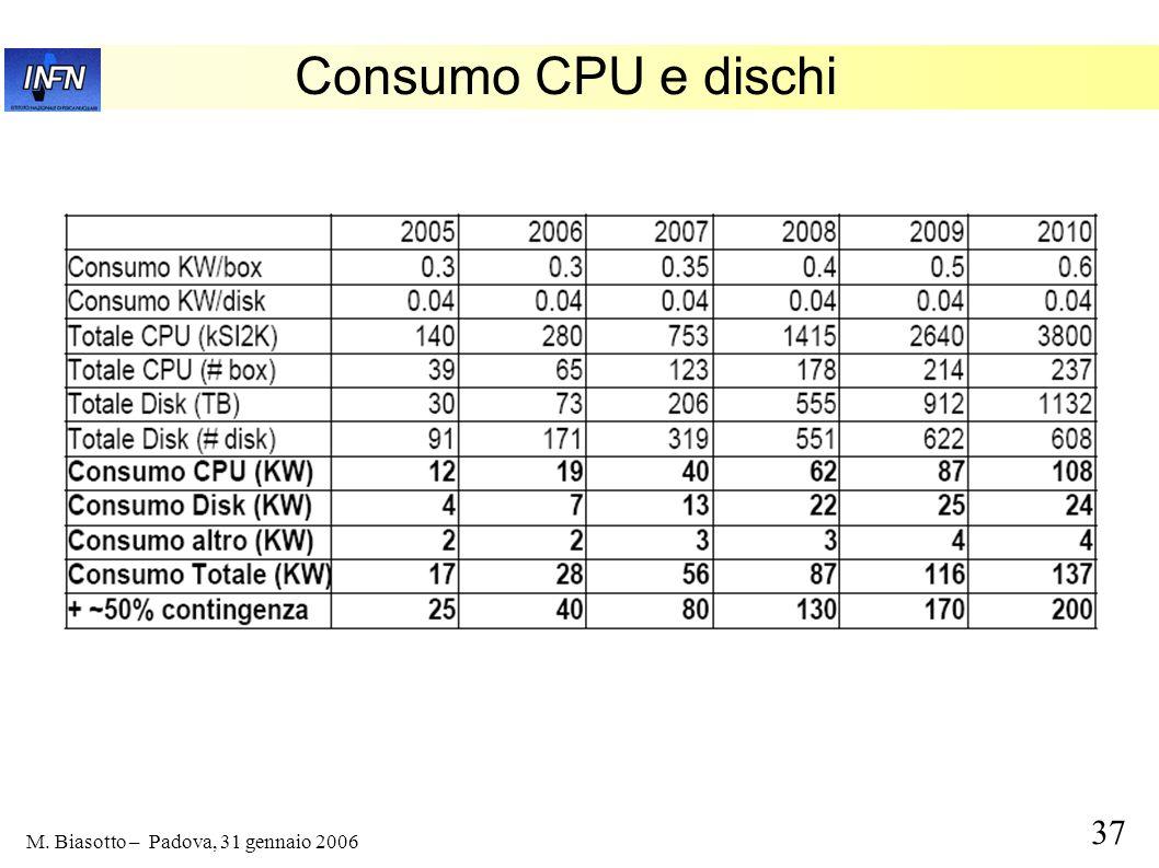 37 M. Biasotto – Padova, 31 gennaio 2006 Consumo CPU e dischi