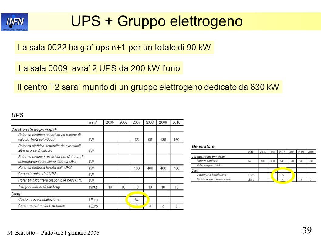 39 M. Biasotto – Padova, 31 gennaio 2006 UPS + Gruppo elettrogeno La sala 0022 ha gia ups n+1 per un totale di 90 kW La sala 0009 avra 2 UPS da 200 kW