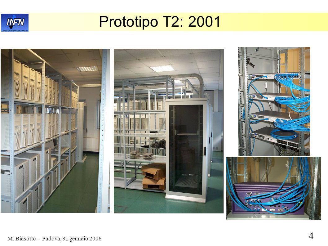 4 M. Biasotto – Padova, 31 gennaio 2006 Prototipo T2: 2001