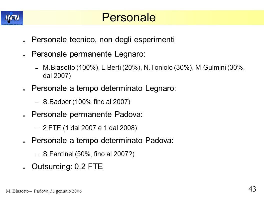 43 M. Biasotto – Padova, 31 gennaio 2006 Personale Personale tecnico, non degli esperimenti Personale permanente Legnaro: – M.Biasotto (100%), L.Berti