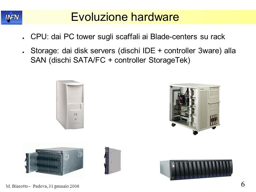 6 M. Biasotto – Padova, 31 gennaio 2006 Evoluzione hardware CPU: dai PC tower sugli scaffali ai Blade-centers su rack Storage: dai disk servers (disch