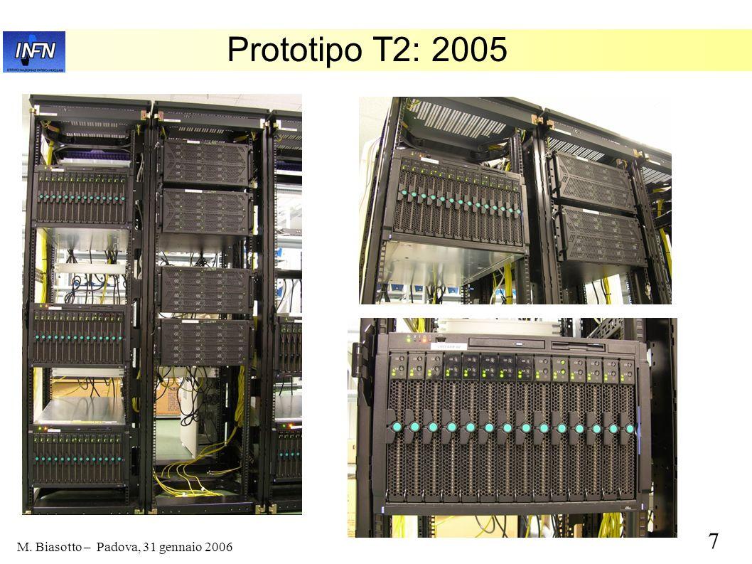 7 M. Biasotto – Padova, 31 gennaio 2006 Prototipo T2: 2005
