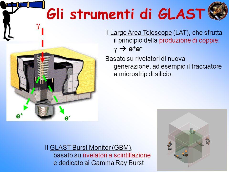 Gli strumenti di GLAST Il Large Area Telescope (LAT), che sfrutta il principio della produzione di coppie: e + e - Basato su rivelatori di nuova gener