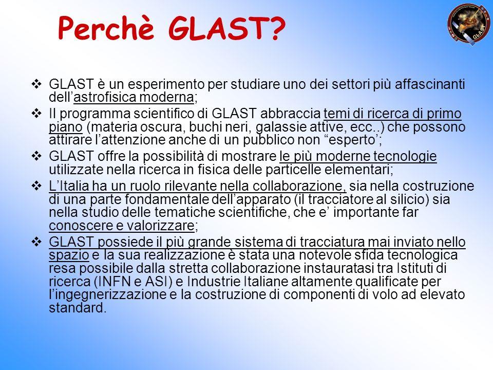 Perchè GLAST? GLAST è un esperimento per studiare uno dei settori più affascinanti dellastrofisica moderna; Il programma scientifico di GLAST abbracci