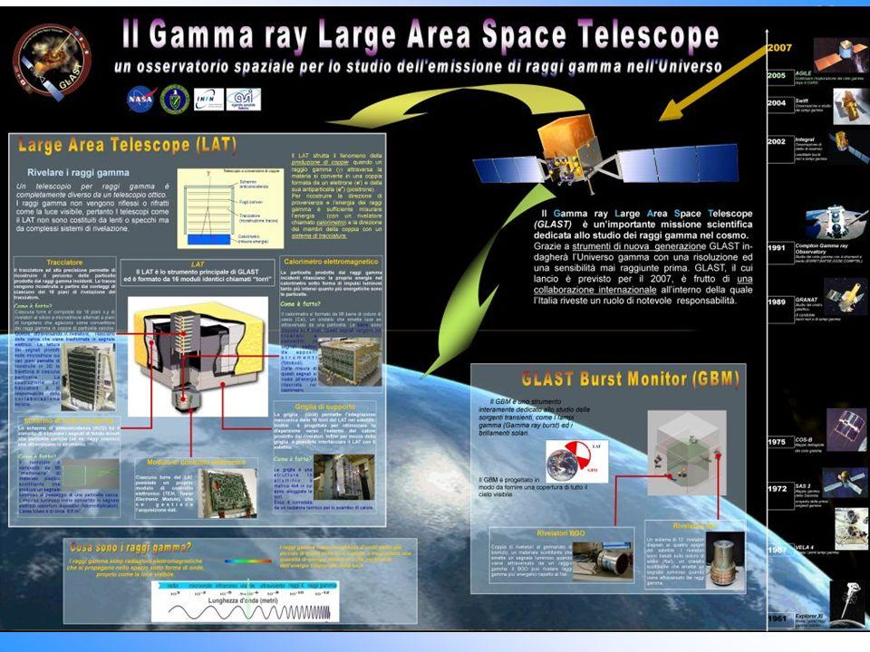 Come? attraverso poster…... come il primo che abbiamo realizzato per la Ludoteca Scientifica 2005 (Pisa)