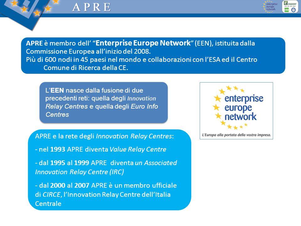 APRE e la rete degli Innovation Relay Centres: - nel 1993 APRE diventa Value Relay Centre - dal 1995 al 1999 APRE diventa un Associated Innovation Rel