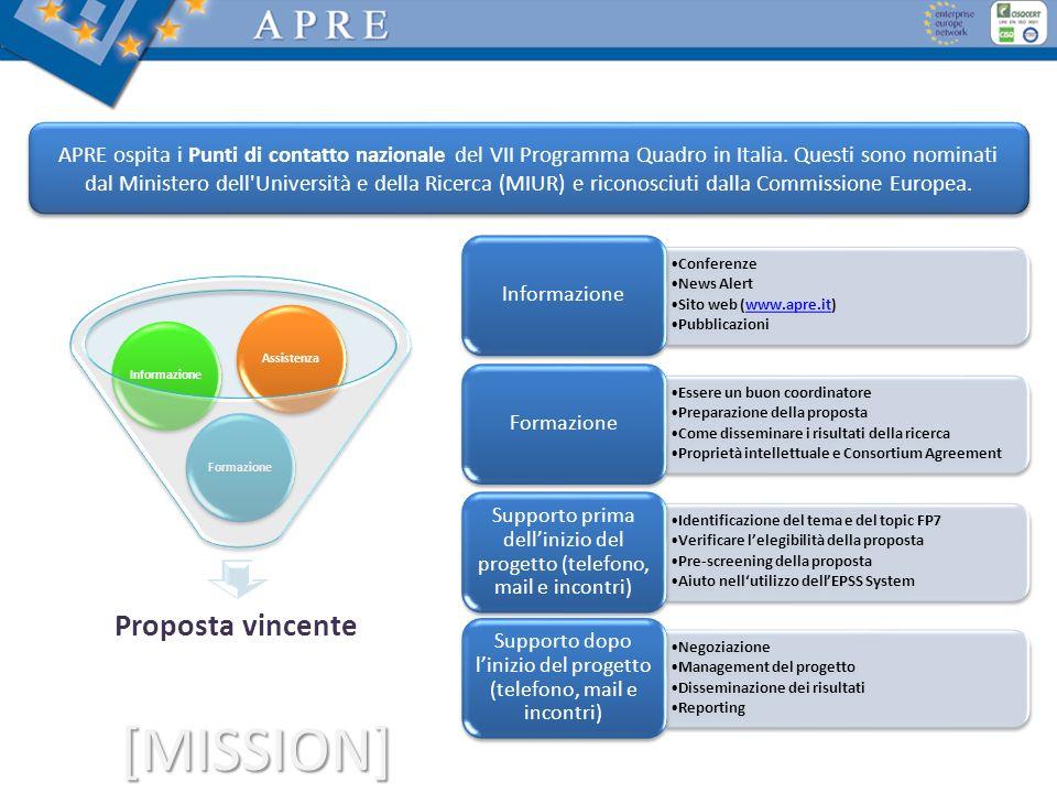 [MISSION] Proposta vincente Formazione Informazione Assistenza Essere un buon coordinatore Preparazione della proposta Come disseminare i risultati de