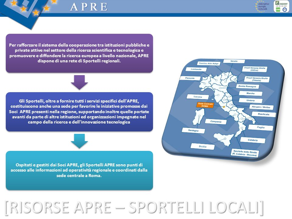 APRE e la rete degli Innovation Relay Centres: - nel 1993 APRE diventa Value Relay Centre - dal 1995 al 1999 APRE diventa un Associated Innovation Relay Centre (IRC) - dal 2000 al 2007 APRE è un membro ufficiale di CIRCE, lInnovation Relay Centre dellItalia Centrale APRE è membro dell Enterprise Europe Network (EEN), istituita dalla Commissione Europea allinizio del 2008.