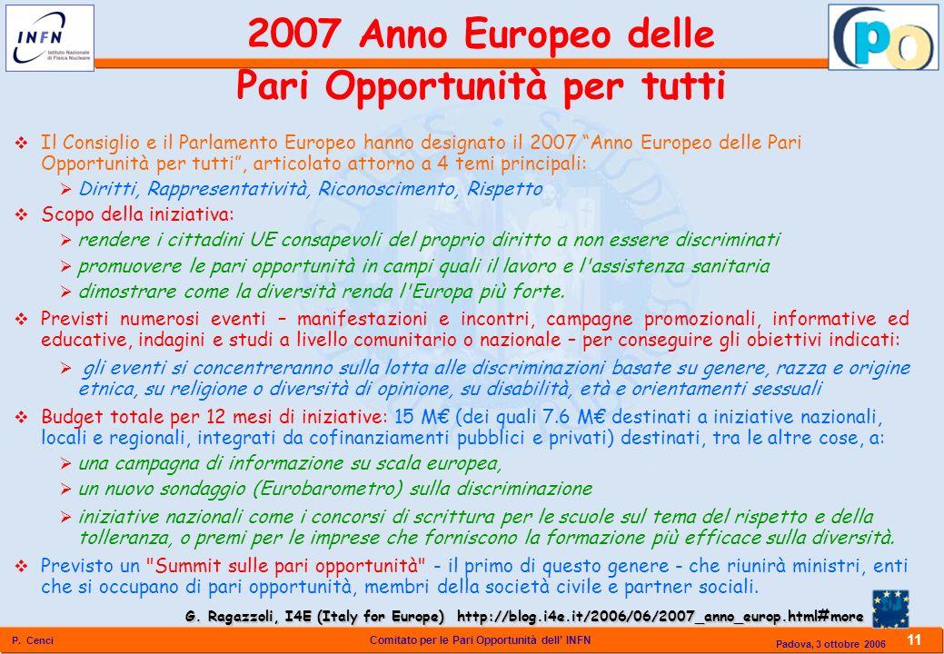 Comitato per le Pari Opportunità dell INFN P. Cenci 11 Padova, 3 ottobre 2006 2007 Anno Europeo delle Pari Opportunità per tutti Il Consiglio e il Par