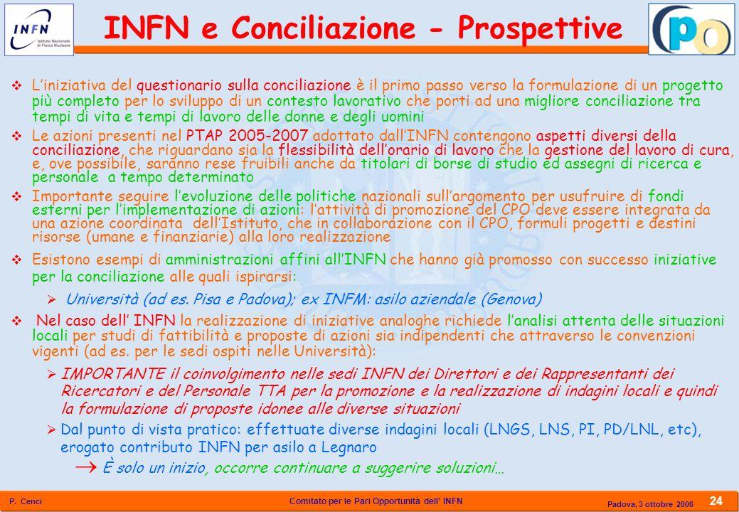 Comitato per le Pari Opportunità dell INFN P. Cenci 24 Padova, 3 ottobre 2006 INFN e Conciliazione - Prospettive Liniziativa del questionario sulla co