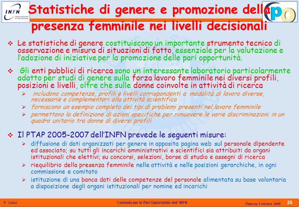 Comitato per le Pari Opportunità dell INFN P. Cenci 25 Padova, 3 ottobre 2006 Le statistiche di genere costituiscono un importante strumento tecnico d