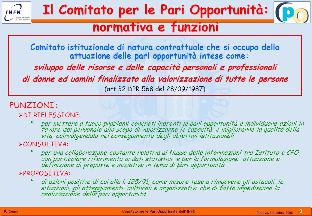 Comitato per le Pari Opportunità dell INFN P. Cenci 3 Padova, 3 ottobre 2006 FUNZIONI : DI RIFLESSIONE: per mettere a fuoco problemi concreti inerenti