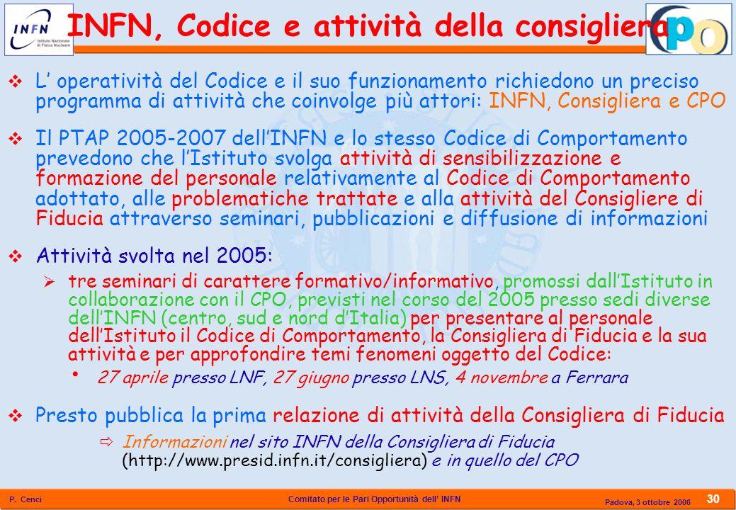 Comitato per le Pari Opportunità dell INFN P. Cenci 30 Padova, 3 ottobre 2006 INFN, Codice e attività della consigliera L operatività del Codice e il