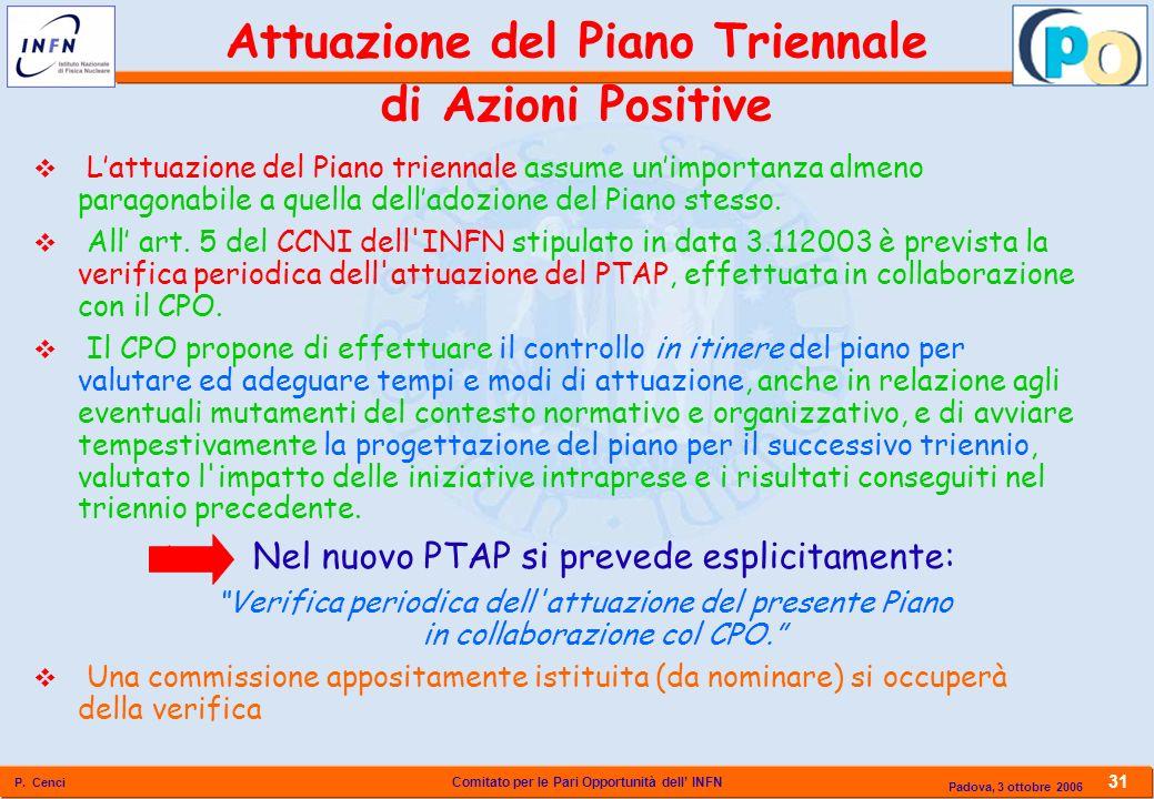 Comitato per le Pari Opportunità dell INFN P. Cenci 31 Padova, 3 ottobre 2006 Attuazione del Piano Triennale di Azioni Positive Lattuazione del Piano